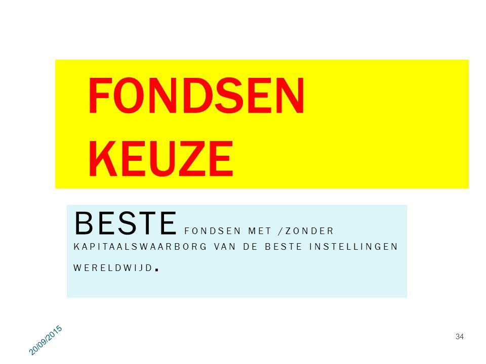 FONDSEN KEUZE BESTE FONDSEN MET /ZONDER KAPITAALSWAARBORG VAN DE BESTE INSTELLINGEN WERELDWIJD. 20/09/2015 34