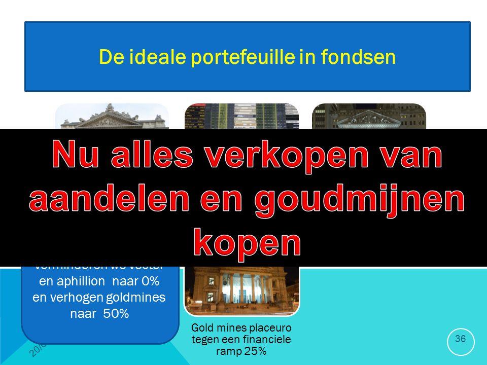 20/09/2015 36 De ideale portefeuille in fondsen Opgelet deze week verminderen we vector en aphillion naar 0% en verhogen goldmines naar 50%