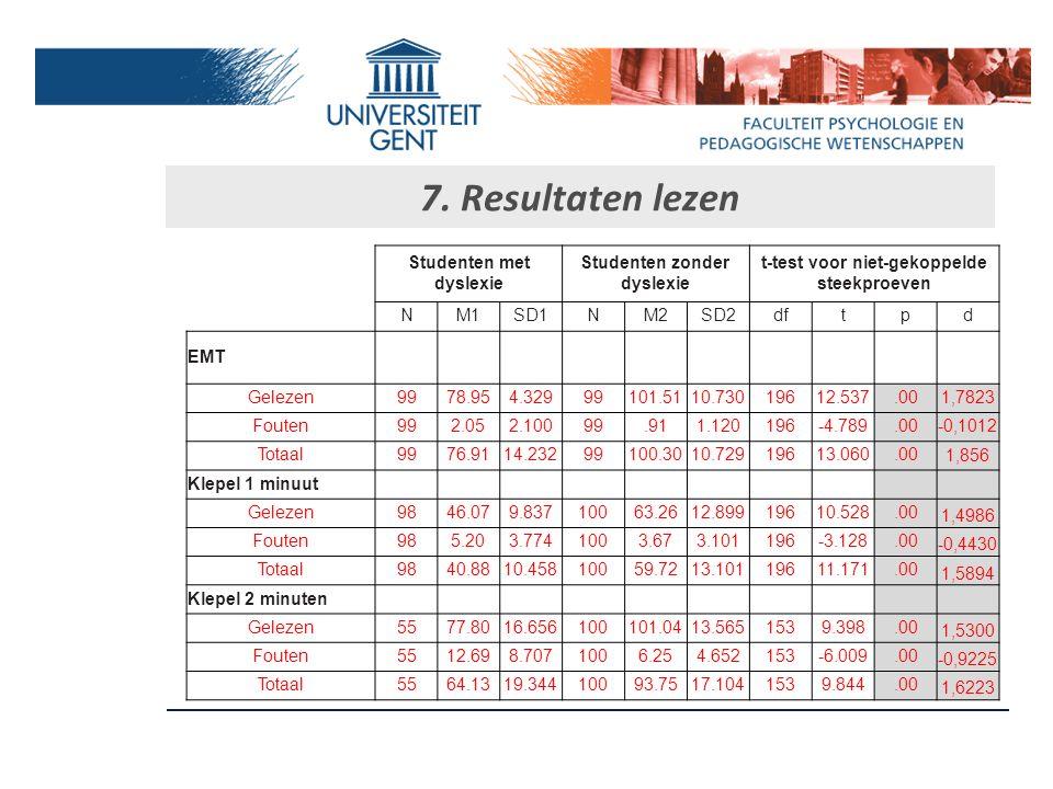 7. Resultaten studievragenlijst (LASSI) Studenten met dyslexie Studenten zonder dyslexie t-test voor niet-gekoppelde steekproeven NM1SD1NM2SD2dftpd at