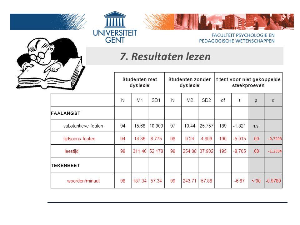 7. Resultaten lezen Studenten met dyslexie Studenten zonder dyslexie t-test voor niet-gekoppelde steekproeven NM1SD1NM2SD2dftpd EMT Gelezen9978.954.32