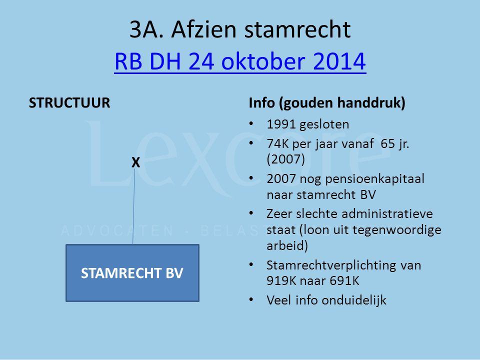 3A. Afzien stamrecht RB DH 24 oktober 2014 RB DH 24 oktober 2014 STRUCTUURInfo (gouden handdruk) 1991 gesloten 74K per jaar vanaf 65 jr. (2007) 2007 n