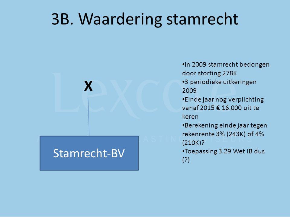 3B. Waardering stamrecht Stamrecht-BV X In 2009 stamrecht bedongen door storting 278K 3 periodieke uitkeringen 2009 Einde jaar nog verplichting vanaf