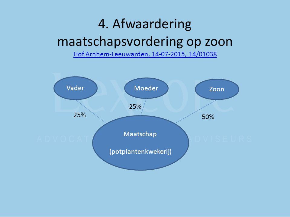 4. Afwaardering maatschapsvordering op zoon Hof Arnhem-Leeuwarden, 14-07-2015, 14/01038 Hof Arnhem-Leeuwarden, 14-07-2015, 14/01038 Maatschap (potplan