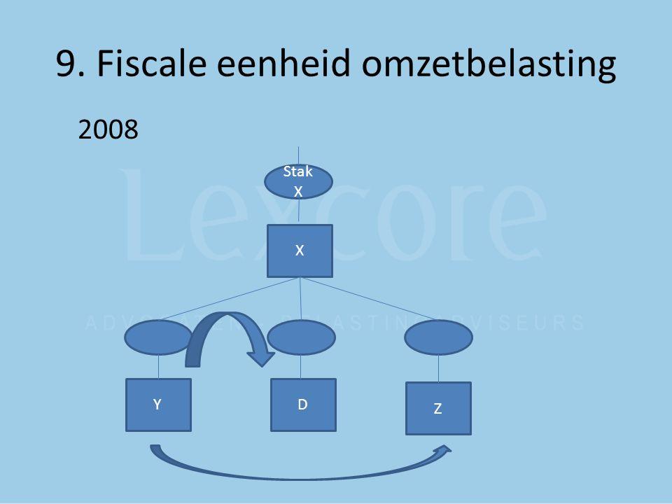 9. Fiscale eenheid omzetbelasting 2008 Stak X X Z DY