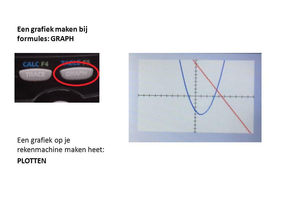 Een grafiek maken bij formules: GRAPH Een grafiek op je rekenmachine maken heet: PLOTTEN