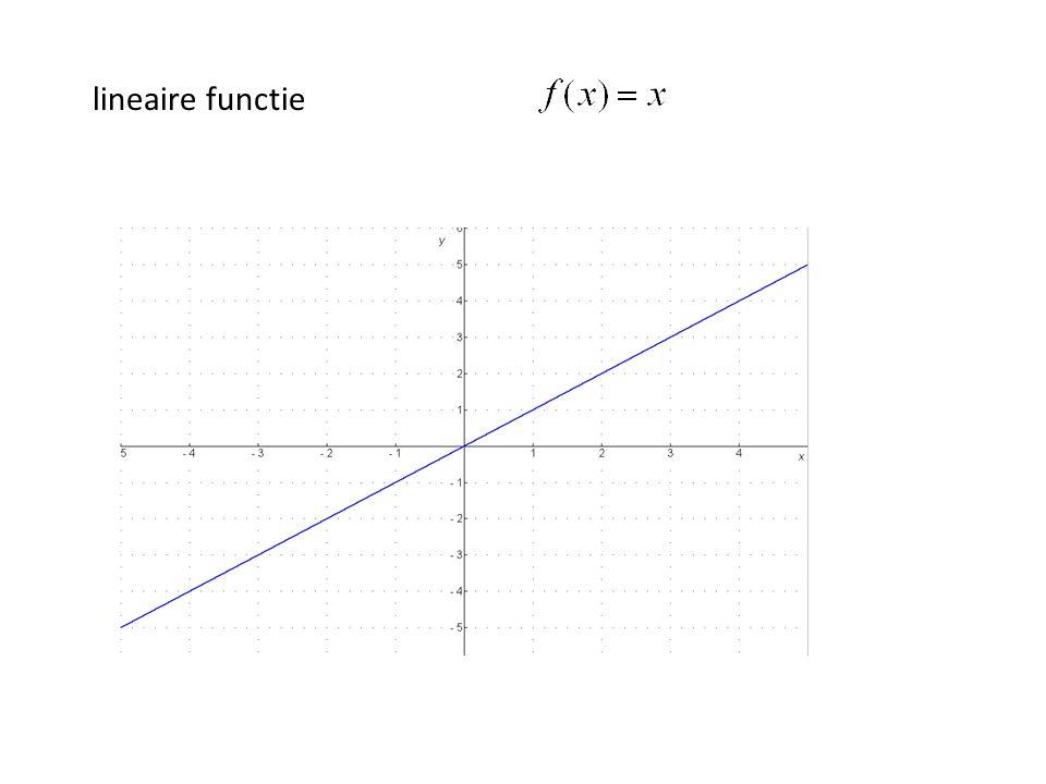 lineaire functie
