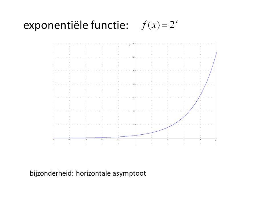 exponentiële functie: bijzonderheid: horizontale asymptoot
