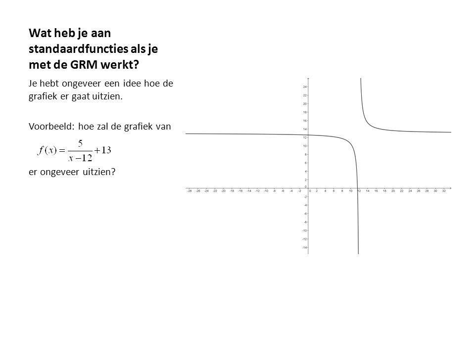 Wat heb je aan standaardfuncties als je met de GRM werkt? Je hebt ongeveer een idee hoe de grafiek er gaat uitzien. Voorbeeld: hoe zal de grafiek van