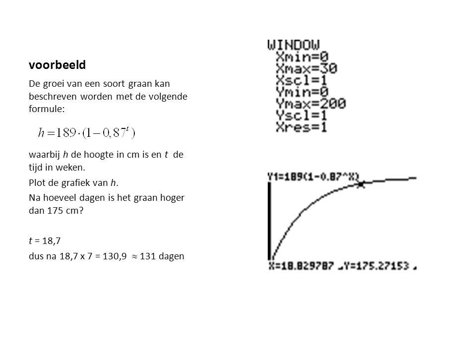 voorbeeld De groei van een soort graan kan beschreven worden met de volgende formule: waarbij h de hoogte in cm is en t de tijd in weken. Plot de graf