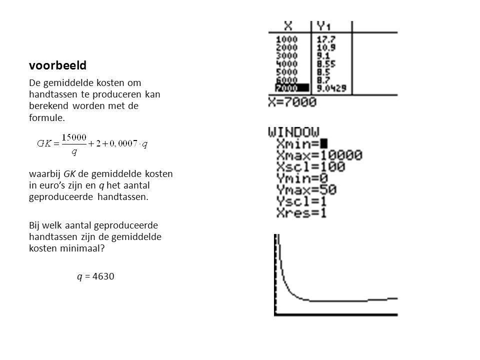 voorbeeld De gemiddelde kosten om handtassen te produceren kan berekend worden met de formule. waarbij GK de gemiddelde kosten in euro's zijn en q het
