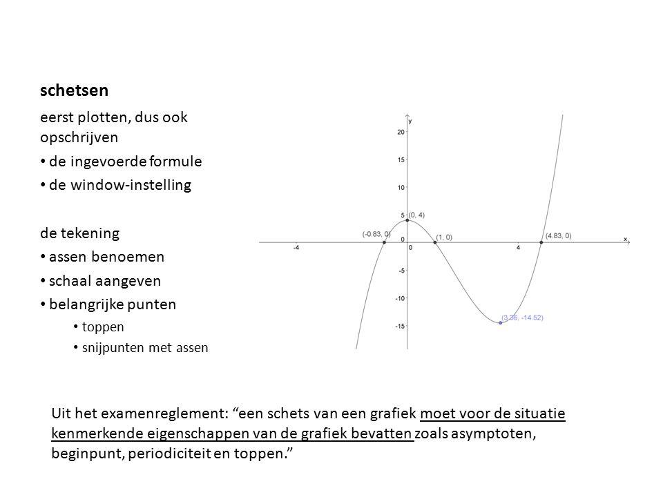 schetsen eerst plotten, dus ook opschrijven de ingevoerde formule de window-instelling de tekening assen benoemen schaal aangeven belangrijke punten t