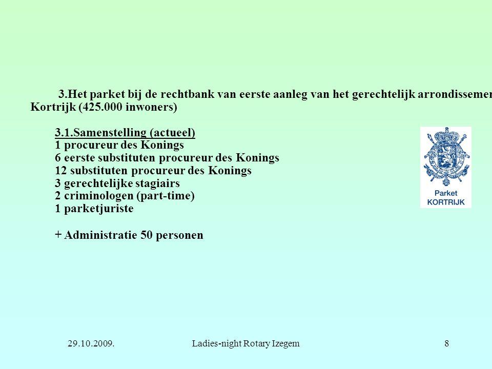 29.10.2009.Ladies-night Rotary Izegem8 3.Het parket bij de rechtbank van eerste aanleg van het gerechtelijk arrondissement Kortrijk (425.000 inwoners)