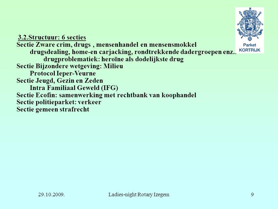 29.10.2009.Ladies-night Rotary Izegem9 3.2.Structuur: 6 secties Sectie Zware crim, drugs, mensenhandel en mensensmokkel drugsdealing, home-en carjacki