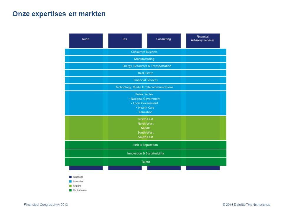 © 2013 Deloitte The Netherlands Vennootschapsbelasting Wat zijn de mogelijkheden.