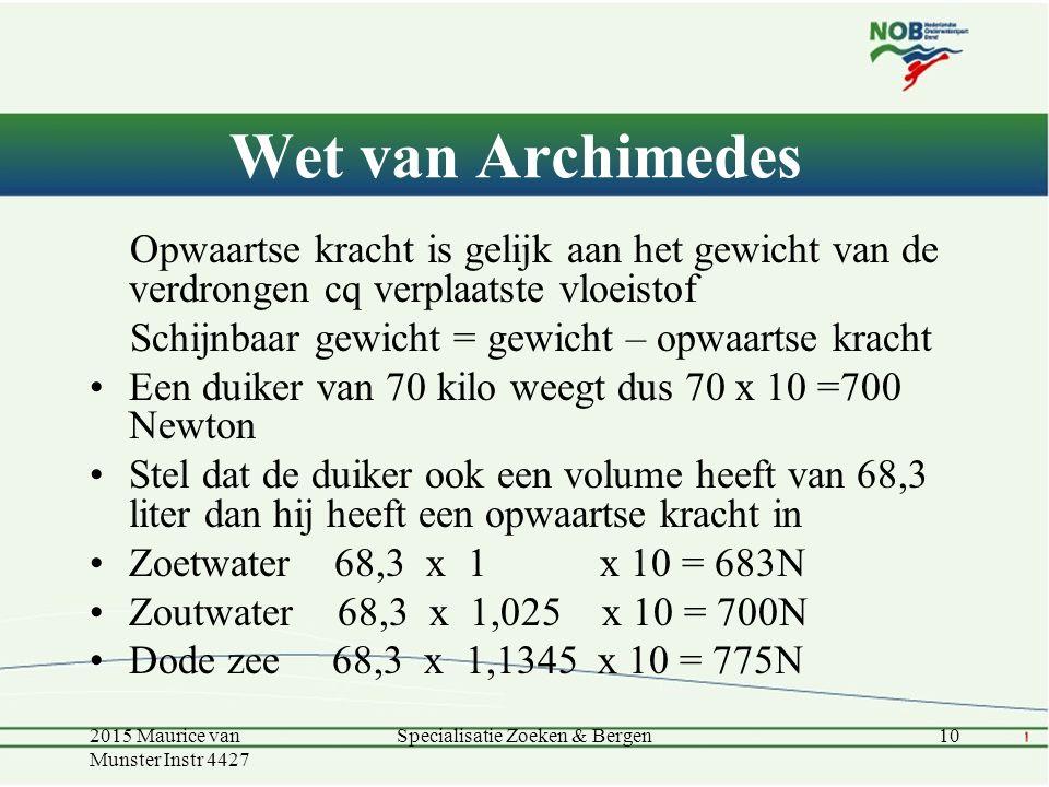 Wet van Archimedes Opwaartse kracht is gelijk aan het gewicht van de verdrongen cq verplaatste vloeistof Schijnbaar gewicht = gewicht – opwaartse krac