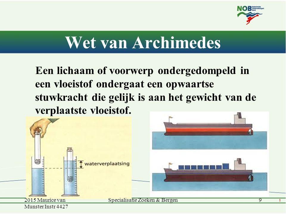 Wet van Archimedes Een lichaam of voorwerp ondergedompeld in een vloeistof ondergaat een opwaartse stuwkracht die gelijk is aan het gewicht van de ver