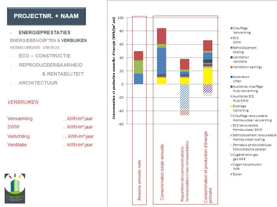 (Korte beschrijving, plannen, foto's …) - ENERGIEPRESTATIES -ECO – CONSTRUCTIE -REPRODUCEERBAARHEID & RENTABILITEIT -ARCHITECTUUR