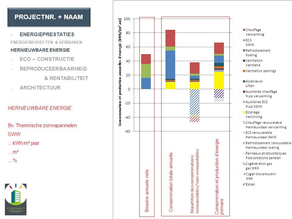 PROJECTNR. + NAAM HERNIEUWBARE ENERGIE Bv.