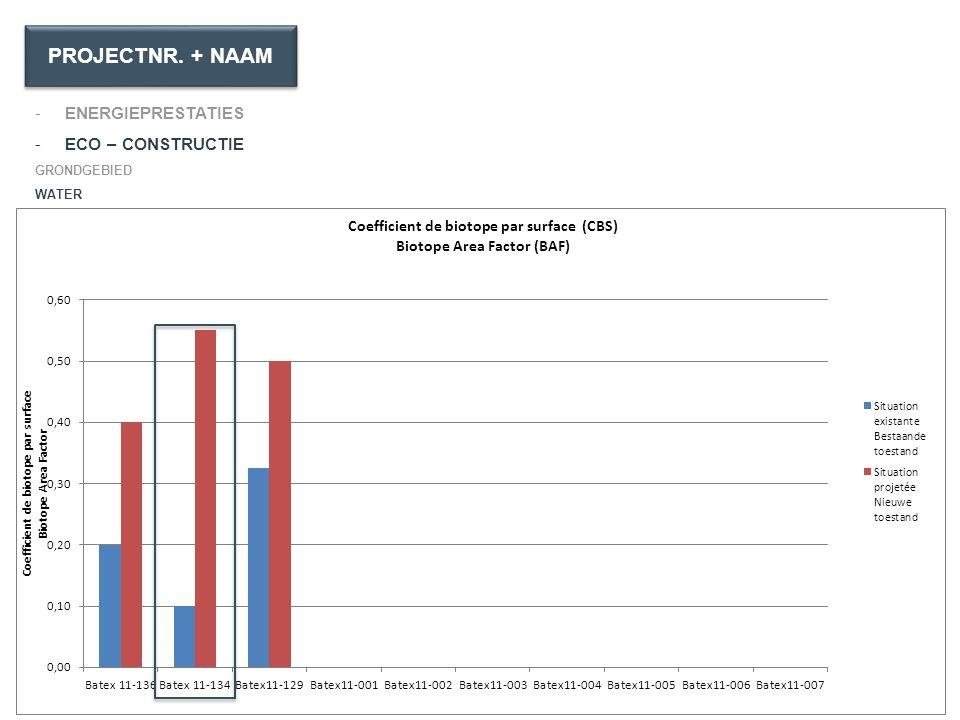 - ENERGIEPRESTATIES -ECO – CONSTRUCTIE GRONDGEBIED WATER MATERIE COMFORT & GEZONDHEID -REPRODUCEERBAARHEID& RENTABILITEIT -ARCHITECTUUR PROJECTNR.