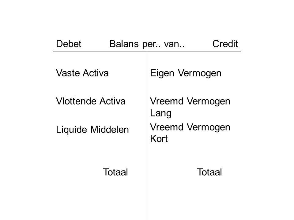 DebetBalans per.. van..Credit Vaste Activa Vlottende Activa Liquide Middelen Eigen Vermogen Vreemd Vermogen Lang Vreemd Vermogen Kort Totaal