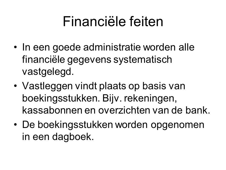 Financiële feiten In een goede administratie worden alle financiële gegevens systematisch vastgelegd. Vastleggen vindt plaats op basis van boekingsstu