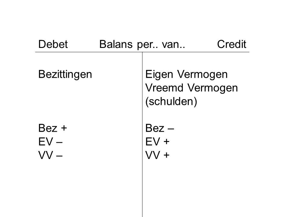 DebetBalans per.. van..Credit Bezittingen Bez + EV – VV – Eigen Vermogen Vreemd Vermogen (schulden) Bez – EV + VV +