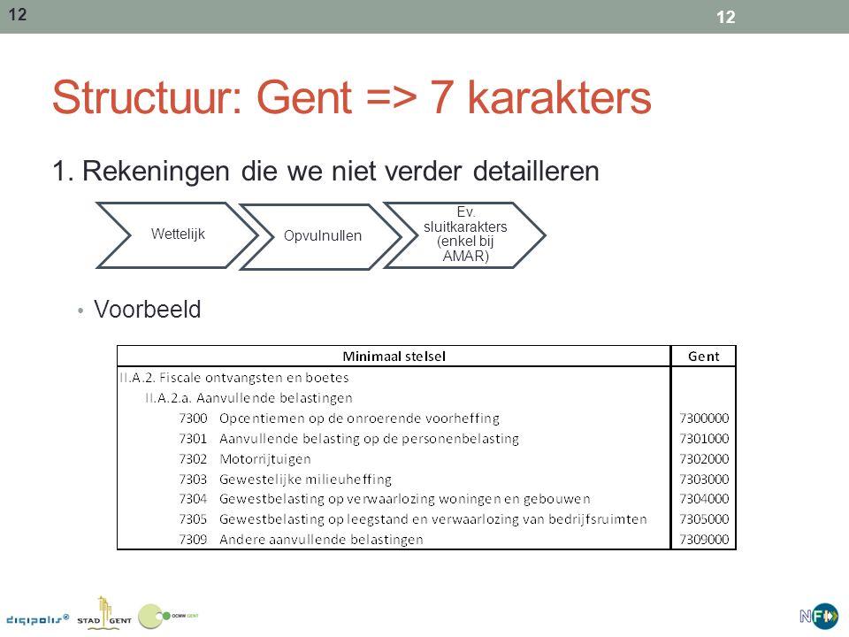 12 Structuur: Gent => 7 karakters 1. Rekeningen die we niet verder detailleren Voorbeeld 12 Wettelijk Opvulnullen Ev. sluitkarakters (enkel bij AMAR)