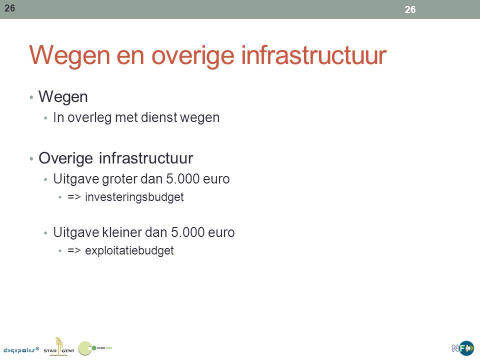 26 Wegen en overige infrastructuur Wegen In overleg met dienst wegen Overige infrastructuur Uitgave groter dan 5.000 euro => investeringsbudget Uitgav