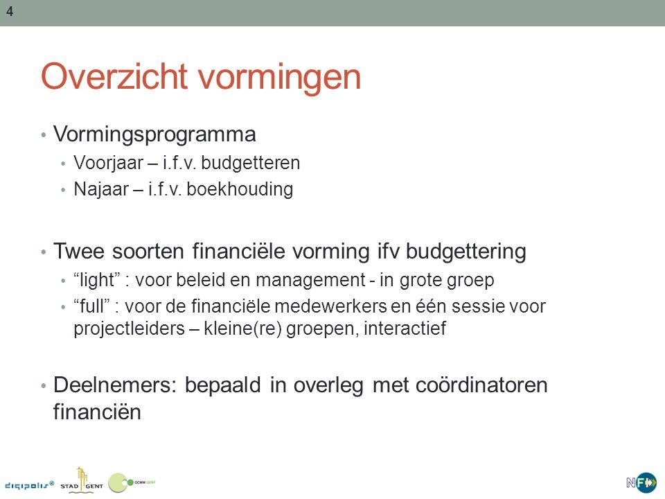 """4 Overzicht vormingen Vormingsprogramma Voorjaar – i.f.v. budgetteren Najaar – i.f.v. boekhouding Twee soorten financiële vorming ifv budgettering """"li"""