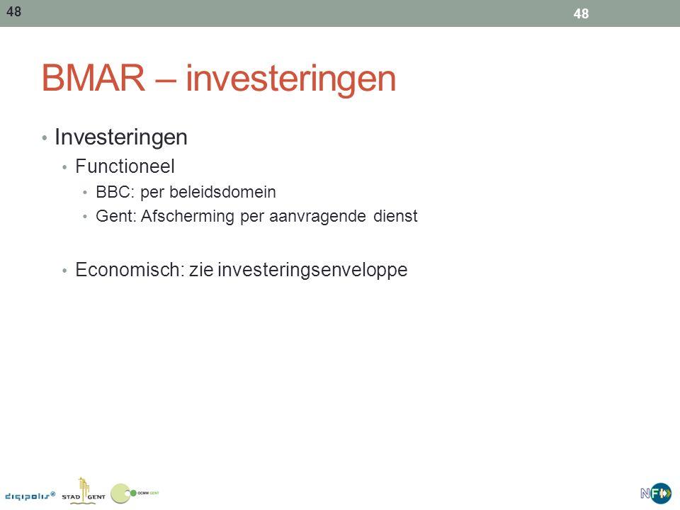 48 BMAR – investeringen Investeringen Functioneel BBC: per beleidsdomein Gent: Afscherming per aanvragende dienst Economisch: zie investeringsenvelopp