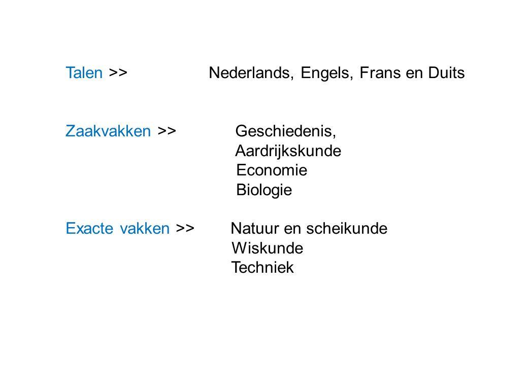 Talen >> Nederlands, Engels, Frans en Duits Zaakvakken >> Geschiedenis, Aardrijkskunde Economie Biologie Exacte vakken >> Natuur en scheikunde Wiskunde Techniek