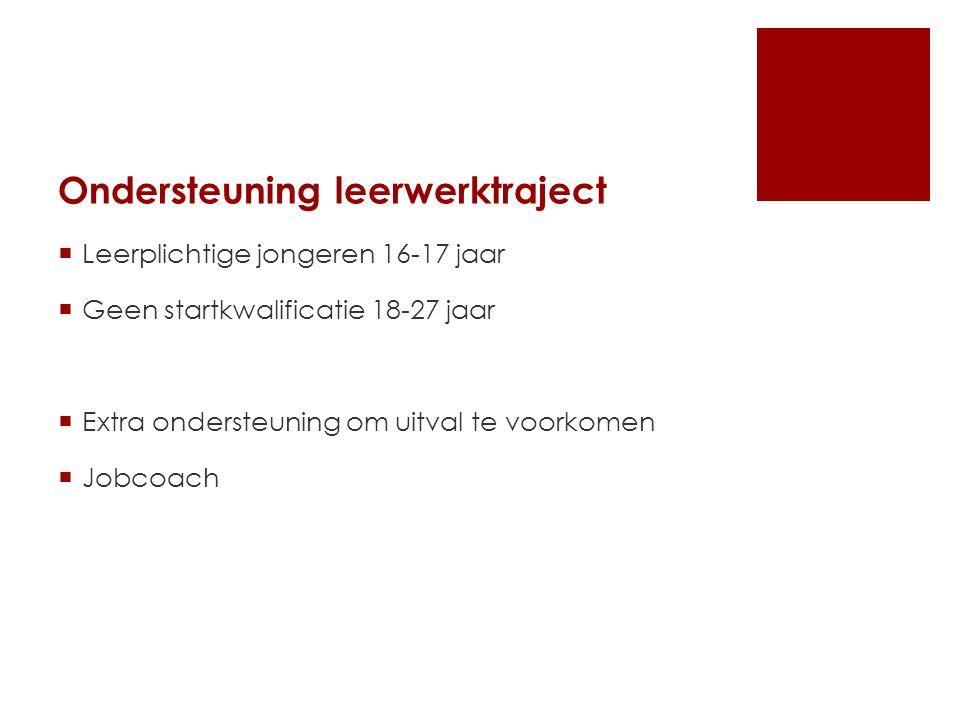 Ondersteuning leerwerktraject  Leerplichtige jongeren 16-17 jaar  Geen startkwalificatie 18-27 jaar  Extra ondersteuning om uitval te voorkomen  Jobcoach