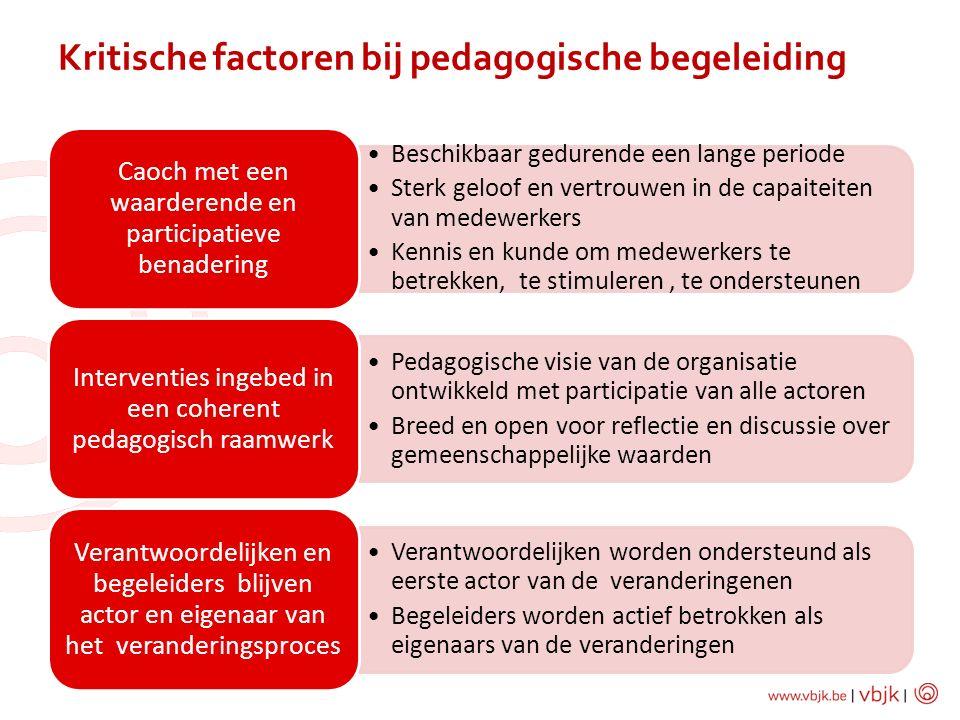 Kritische factoren bij pedagogische begeleiding Beschikbaar gedurende een lange periode Sterk geloof en vertrouwen in de capaiteiten van medewerkers Kennis en kunde om medewerkers te betrekken, te stimuleren, te ondersteunen Caoch met een waarderende en participatieve benadering Pedagogische visie van de organisatie ontwikkeld met participatie van alle actoren Breed en open voor reflectie en discussie over gemeenschappelijke waarden Interventies ingebed in een coherent pedagogisch raamwerk Verantwoordelijken worden ondersteund als eerste actor van de veranderingenen Begeleiders worden actief betrokken als eigenaars van de veranderingen Verantwoordelijken en begeleiders blijven actor en eigenaar van het veranderingsproces
