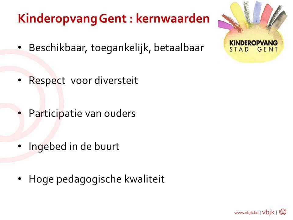 Beschikbaar, toegankelijk, betaalbaar Respect voor diversteit Participatie van ouders Ingebed in de buurt Hoge pedagogische kwaliteit Kinderopvang Gent : kernwaarden