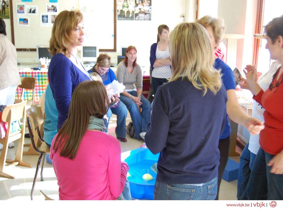 Voor elk niveau van de organsiatie Met een ruime waaier van initiatieven, gedurende een lange periode Met de ondersteuning van pedagogische begeleiders Een competent systeem van professionele ontwikkeling