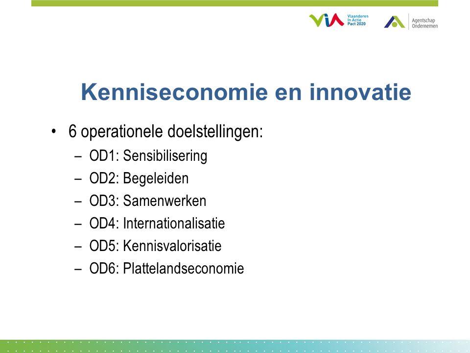 Kenniseconomie en innovatie 6 operationele doelstellingen: –OD1: Sensibilisering –OD2: Begeleiden –OD3: Samenwerken –OD4: Internationalisatie –OD5: Kennisvalorisatie –OD6: Plattelandseconomie