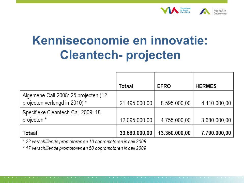Kenniseconomie en innovatie: Cleantech- projecten TotaalEFROHERMES Algemene Call 2008: 25 projecten (12 projecten verlengd in 2010) * 21.495.000,008.595.000,004.110.000,00 Specifieke Cleantech Call 2009: 18 projecten * 12.095.000,004.755.000,003.680.000,00 Totaal33.590.000,0013.350.000,007.790.000,00 * 22 verschillende promotoren en 16 copromotoren in call 2008 * 17 verschillende promotoren en 50 copromotoren in call 2009