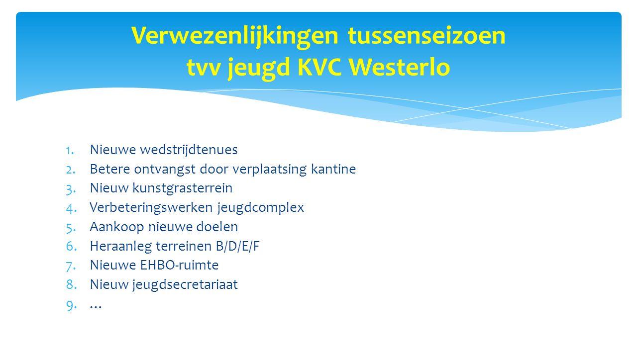 Verwezenlijkingen tussenseizoen tvv jeugd KVC Westerlo 1.Nieuwe wedstrijdtenues 2.Betere ontvangst door verplaatsing kantine 3.Nieuw kunstgrasterrein