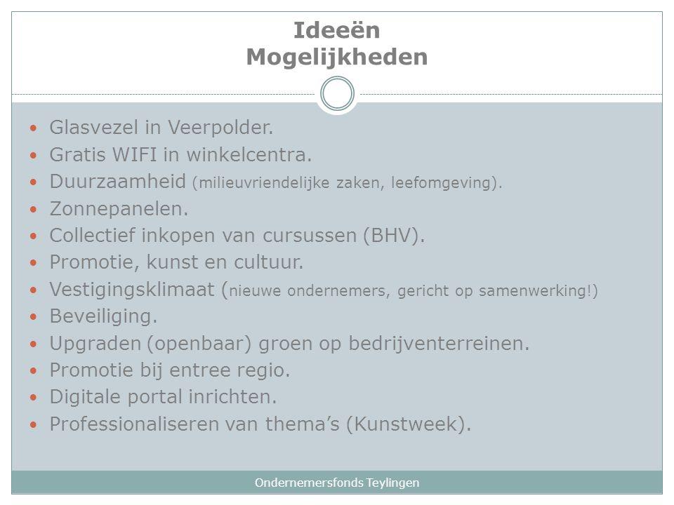 Ideeën Mogelijkheden Glasvezel in Veerpolder. Gratis WIFI in winkelcentra. Duurzaamheid (milieuvriendelijke zaken, leefomgeving). Zonnepanelen. Collec