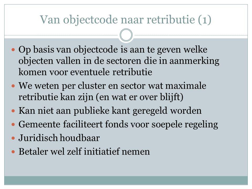 Van objectcode naar retributie (1) Op basis van objectcode is aan te geven welke objecten vallen in de sectoren die in aanmerking komen voor eventuele