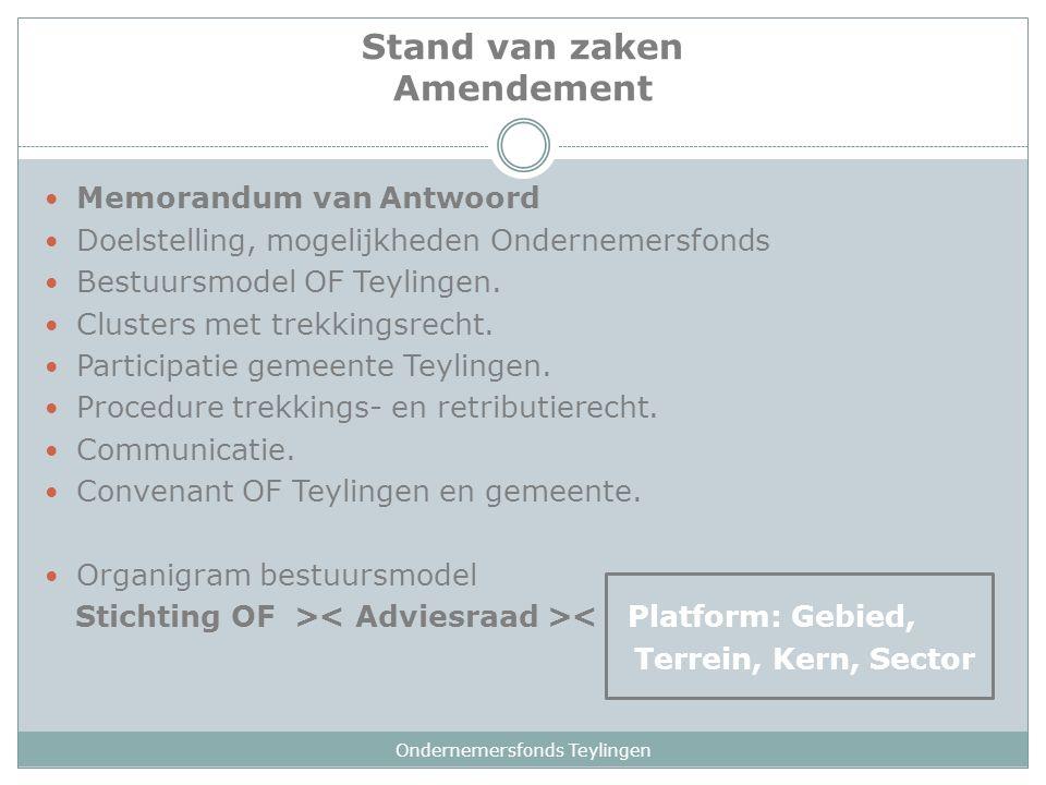 Ideeën Mogelijkheden Glasvezel in Veerpolder.Gratis WIFI in winkelcentra.