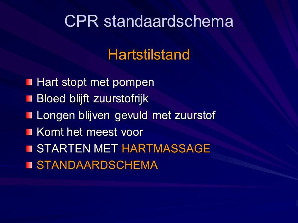 CPR uitzonderingsschema Ademhalingsstilstand Drenkelingen, kinderen, slachtoffers van ongevallen Eerst ademhalingsstilstand, later hartstilstand Herstellen van de zuurstofvoorraad thv.