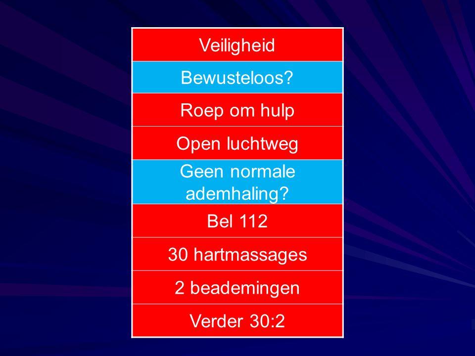 Waarom hyperstrekking en kinlift? Rode Kruis Vlaanderen
