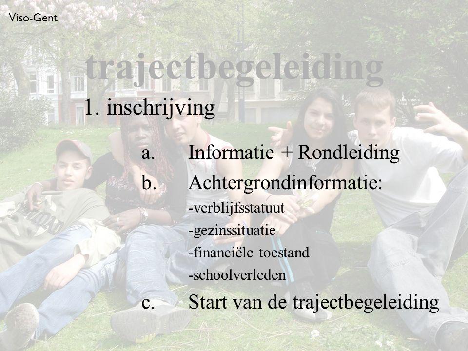Viso-Gent 1. inschrijving a.