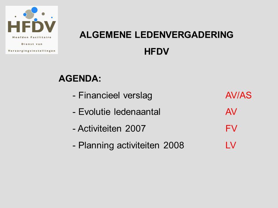 FINANCIEEL VERSLAG 2007 - Overzicht belangrijkste in en uitgaven 2007 - Goedkeuring rekeningen 2007 - Kwijting beheerraad en beheerders-commissarissen