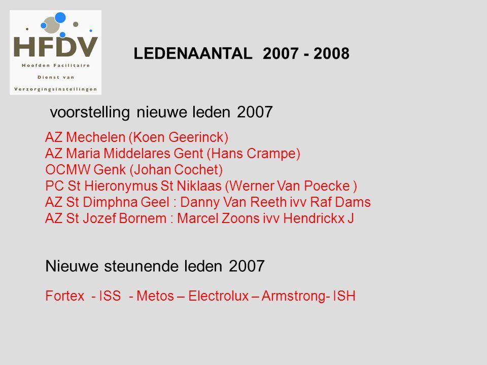 LEDENAANTAL 2008 aanvragen lidmaatschap 2008 AZ Vesalius Tongeren (Marc Jackmaert) AZ Vesalius Tongeren campus Bilzen (Thieu Roodhooft) Steunend lidmaatschap 2008 Probis