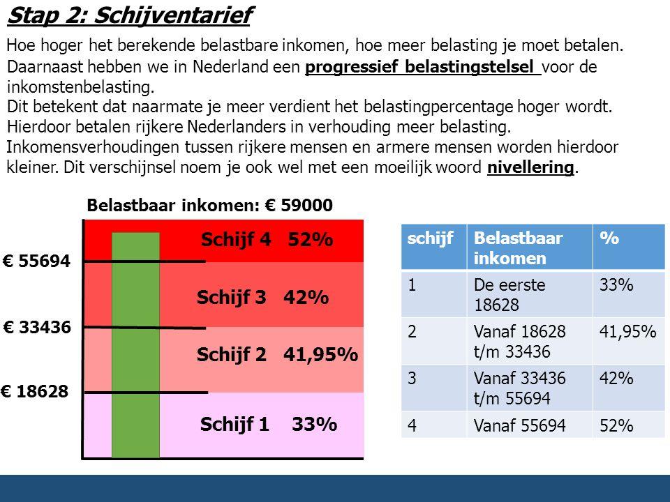 Stap 2: Schijventarief Hoe hoger het berekende belastbare inkomen, hoe meer belasting je moet betalen. Daarnaast hebben we in Nederland een progressie