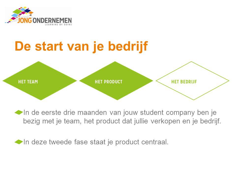 2.Het product Je team is gevormd en je weet van elkaar waar je goed in bent.