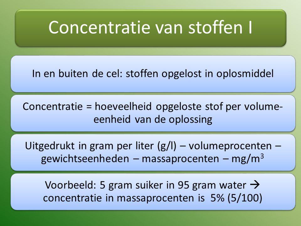 Concentratie van stoffen I In en buiten de cel: stoffen opgelost in oplosmiddel Concentratie = hoeveelheid opgeloste stof per volume- eenheid van de oplossing Uitgedrukt in gram per liter (g/l) – volumeprocenten – gewichtseenheden – massaprocenten – mg/m 3 Voorbeeld: 5 gram suiker in 95 gram water  concentratie in massaprocenten is 5% (5/100)
