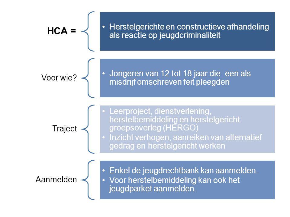 HCA = Herstelgerichte en constructieve afhandeling als reactie op jeugdcriminaliteit Voor wie.